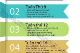 Lịch Khám Thai Định Kỳ Và Khám Thai Ở Đâu Tốt Nhất Tại Đà Nẵng
