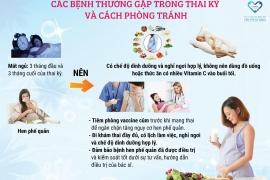 Các bệnh thường gặp trong thai kỳ và cách phòng ngừa